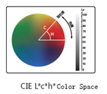 color meter lch