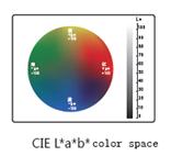 colorimeter lab
